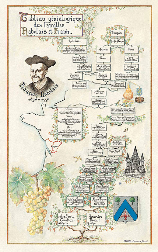 histoire 1494 naissance de François Rabelais
